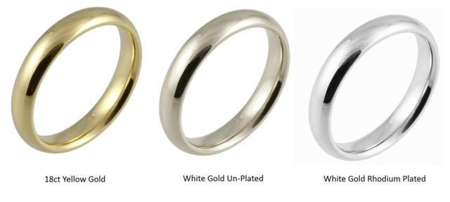 Rhodium Plating White Gold